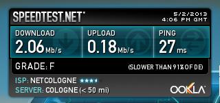 Mein Netzverhalten im Internet - Speedtest